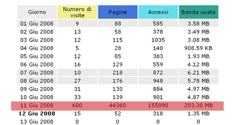 stats-volley-day1-1